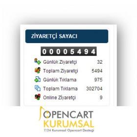 Opencart Detaylı Ziyaretçi Sayacı